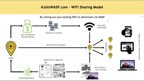 get-free-business-advertising-in-singapore-by-renting-out-your-unused-wifi-bandw-58c5fcc2d343f