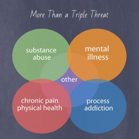 opioid-addiction-further-complicates-behavioral-healthcare-treatment-58b8dbd1f3a2b