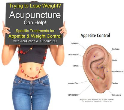 Use Acupuncture To Help Body & Recover Quickly Or Reduce ...