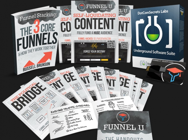 ensure success for your business sales funnel books launched tips a b testing fo