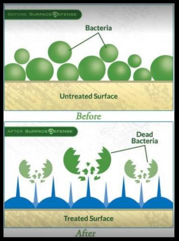 canton ga advanced odor removal non chemical bacteria removal service announced