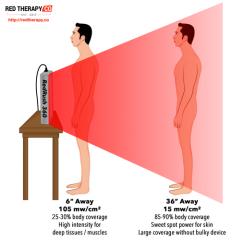 get the best home red light therapy kit for reduced pain amp inflammation