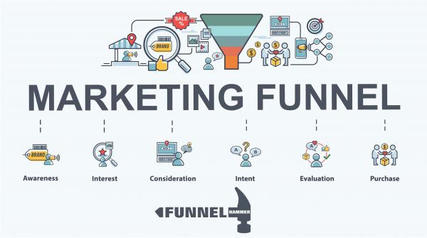 create massively successful sales funnel with this complete online course