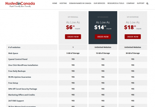 best price for wordpress canadian website hosting plans with a free domain annou